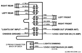 radio wiring diagram s10 wiring diagrams instruction