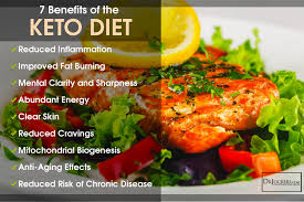 how to follow a cyclic ketogenic diet drjockers com