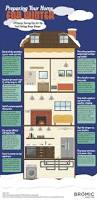 best 25 electricity bill ideas on pinterest energy saving tips image result for winter electric bill infographic