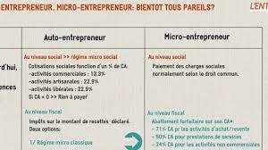 declaration auto entrepreneur chambre des metiers auto entrepreneur chambre des métiers meilleur de création d