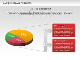 marketing plan pie chart for powerpoint presentations download