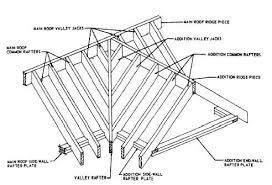Gabled Dormer Framing Of Gable Dormer Without Sidewalls Carpentry Reference
