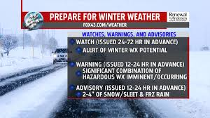 Weather Six Flags Md Winter Weather Awareness Week Day 2 Terms And Definitions Wpmt