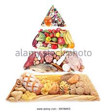 food pyramid stock photos u0026 food pyramid stock images alamy