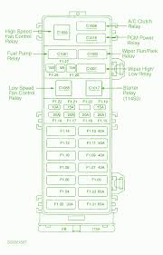 2003 ford taurus fuse box diagram u2013 circuit wiring diagrams