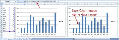 excel dashboard templates how to copy charts and change references