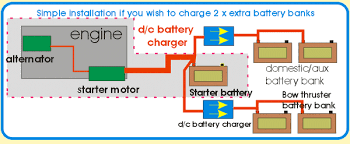sterling battery to battery digital charger marcleleisure co uk