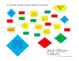 closet cleaning your super simple closet cleaning flowchart simple solutions