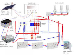 wiring diagram shed solar power system readingrat net