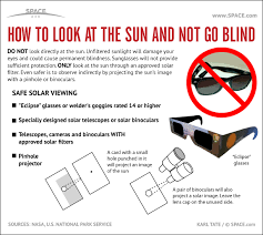 how to safely observe the sun infographic
