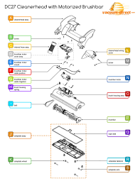 dyson dc27 cleanerhead parts diagram
