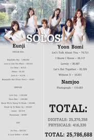 sales official apink sales thread digital physical 21m dl