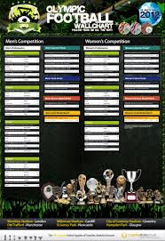 olympic football wall chart football infographics olympics