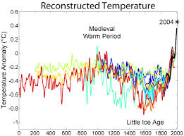 average global temperature by year table climate change