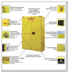 flammable cabinet storage guidelines flammable liquid storage cabinet home design ideas