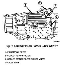 dodge dakota transmission slipping tech tip solving transmission delayed shift condition on dodge