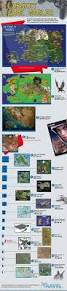 Wow Kalimdor Map 3 Answers How Big Is The Map Of World Of Warcraft In Real Life