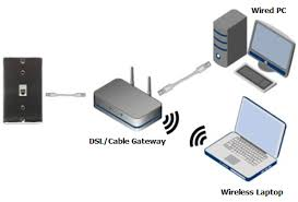 how to power cycle your netgear router answer netgear support