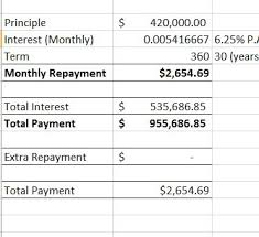 how to calculate monthly loan payments calculating extra loan repayments in excel part 1