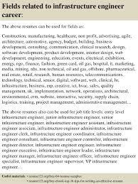 top 8 infrastructure engineer resume samples