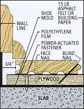 how to install wood floors installing hardwood floors types of
