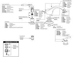 Bathroom Sink Parts Diagram by Bathroom Faucet Parts Grohe Faucets Parts High End Shower Fixtures