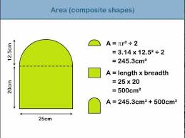 area of composite shapes youtube