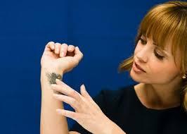 wrist my tattoos zone