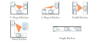 kitchen triangle design with island kitchen kitchen island design traffic flow dump zone pantry dining