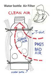 water bottle t shirt u003d air filter