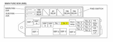 subaru ac wiring diagram wiring diagram byblank