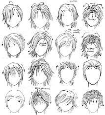mangá como desenhar rosto expressões faciais e cabelo passo a