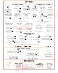 menu u2014 delaney u0027s market
