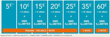 Bouygues Telecom Lance Une Carte Prépayée Pour Un Accès Au Réseau 4g Carte Sim Prépayée Bureau De Tabac