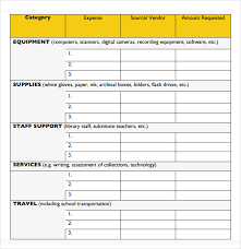 budget plan template example printable vacation budget worksheet