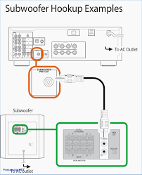rel subwoofer wiring diagram rel wiring diagrams collection