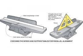 How To Use A Drafting Table by Master The Jointer U2013 How To Use Guide Cut The Wood