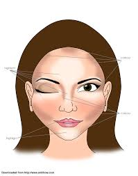 contouring makeup chart wikihow beauty pinterest
