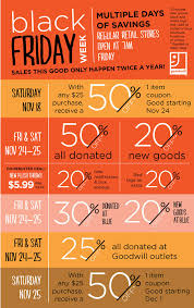 events sales goodwill