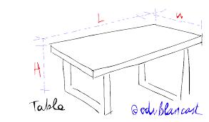 furniture the bim system