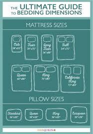 European Crib Mattress Size Of A Crib Mattress Baby And Nursery Furnitures