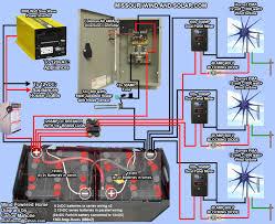 testdesignwind 1 solar wiring diagram wiring diagram