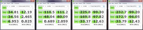 Hard Drive Bench Mark Post Your Gskill Drive Benchmark Result Here Please Page 7 G