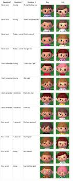 acnl hair animal crossing hair color guide printable coloring image
