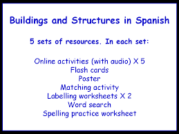primary spanish resources environment