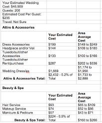 wedding planner cost stunning average wedding costs breakdown gallery styles ideas