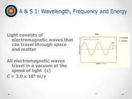 Minnesota how do electromagnetic waves travel images Topic 2 2 electrons honors chemistry mrs peters ppt download jpg