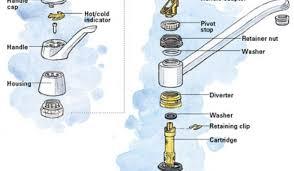 shower shower cartridge replacement rare moen posi temp shower