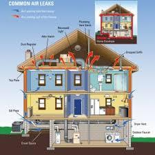 Home Design Hvac | home design home hvac simple home hvac design home design ideas