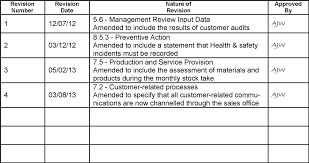 quality manual revision history sample quality manual